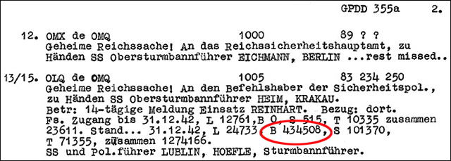 Hoelfe Telegram